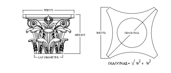 Roman Corinthian capital for a round FRP Column