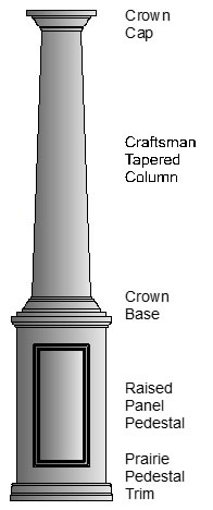 Square Tapered Column on Square Pedestal with Prairie Trim