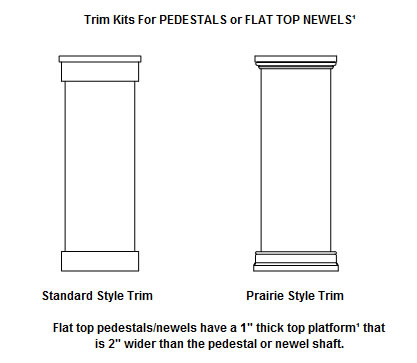 Pedestal Trim Kits include Standard Style and Prairie Style